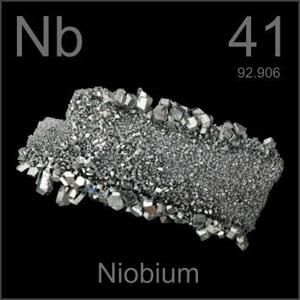 Niobium Metals Pictorial Periodic Table on Kimi designs