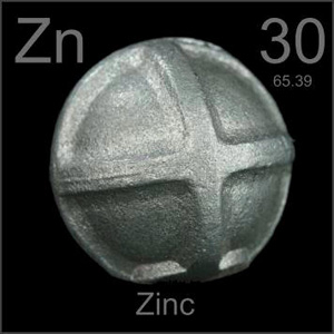 Zinc Metals Pictorial Periodic Table on Kimi Designs